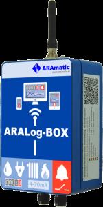 aralog_box